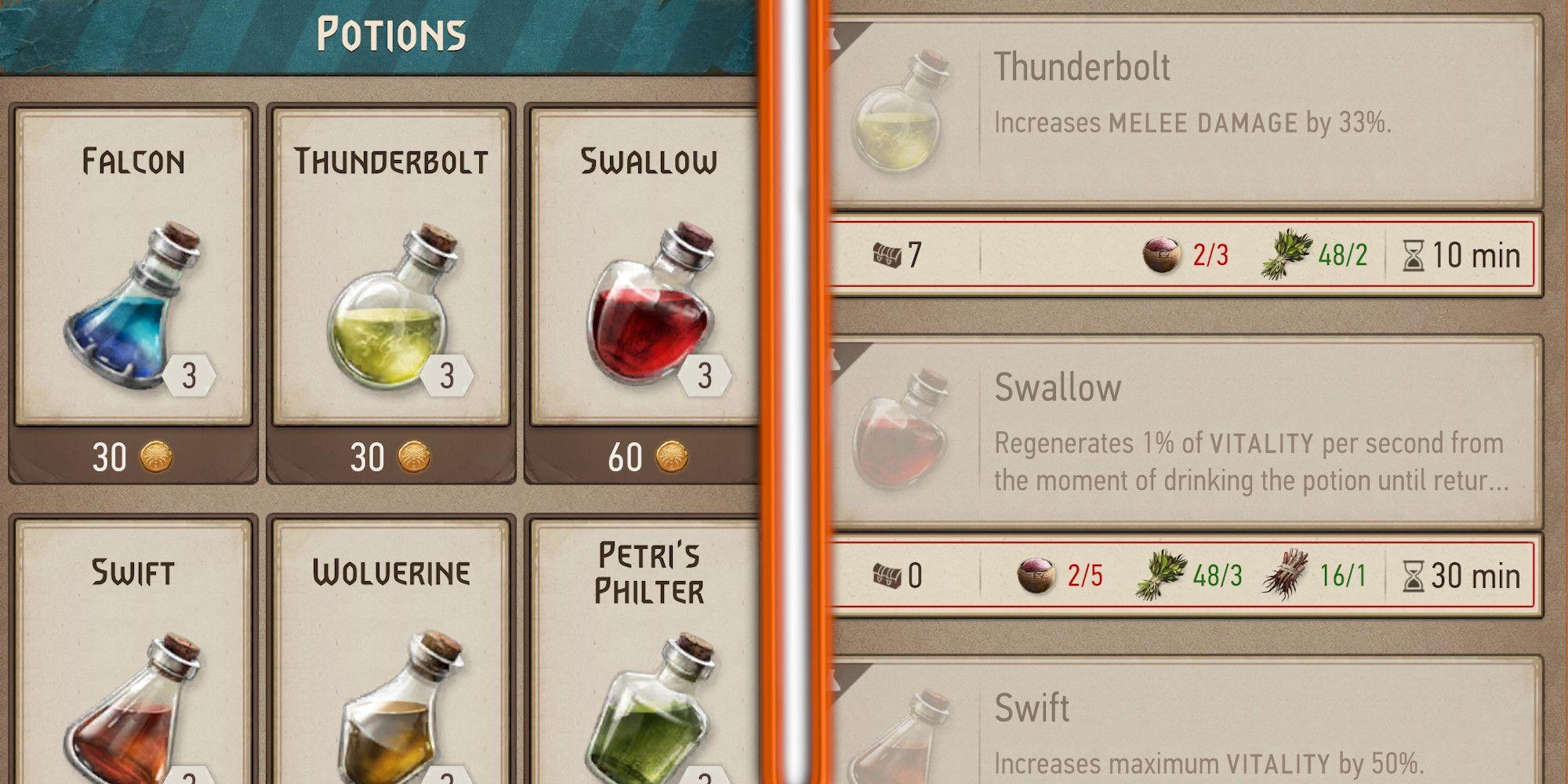 The Witcher Monster Slayer: todas las pociones disponibles en el juego